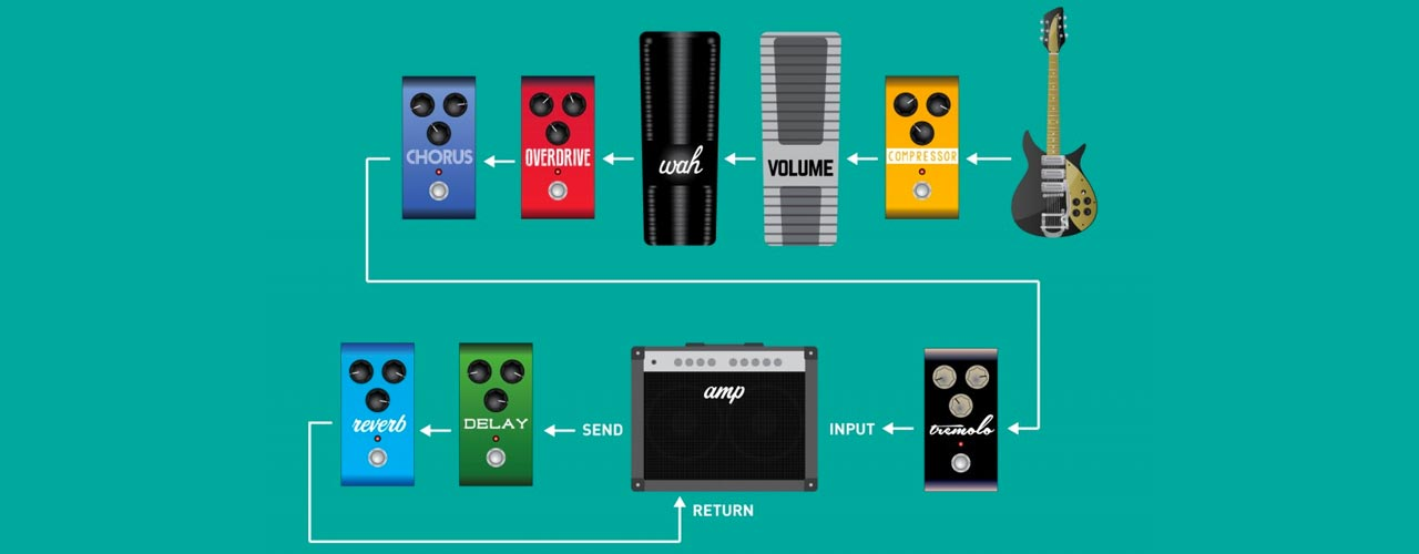 Electric violin effects chain