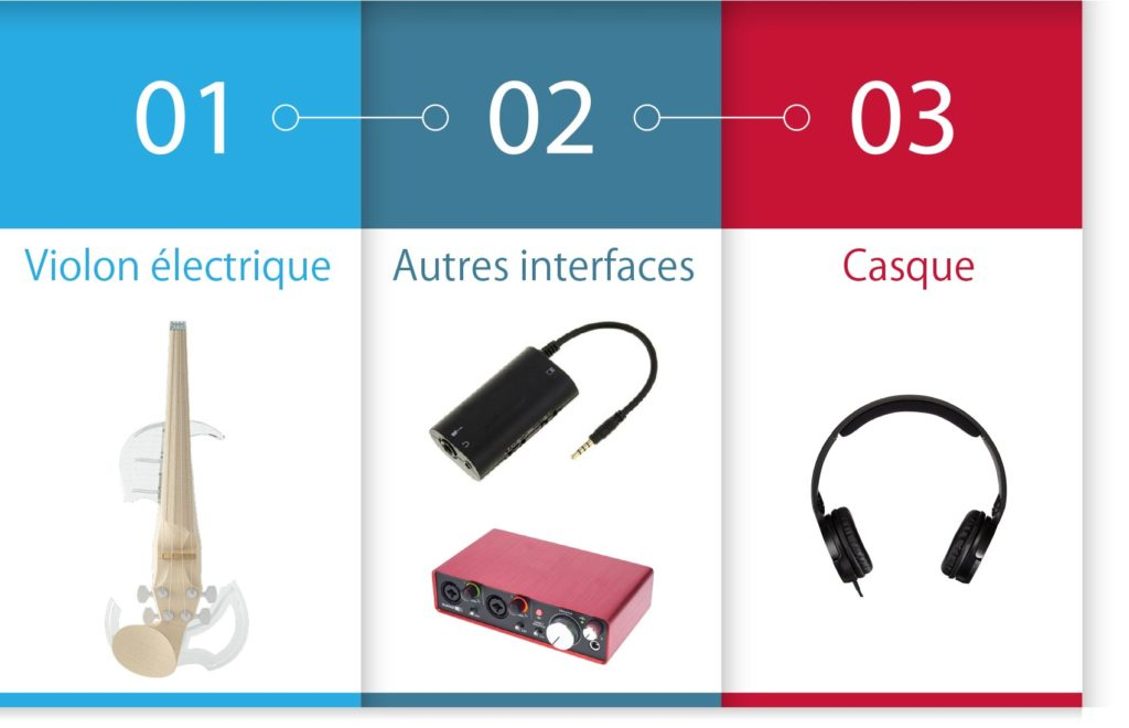 autres interfaces