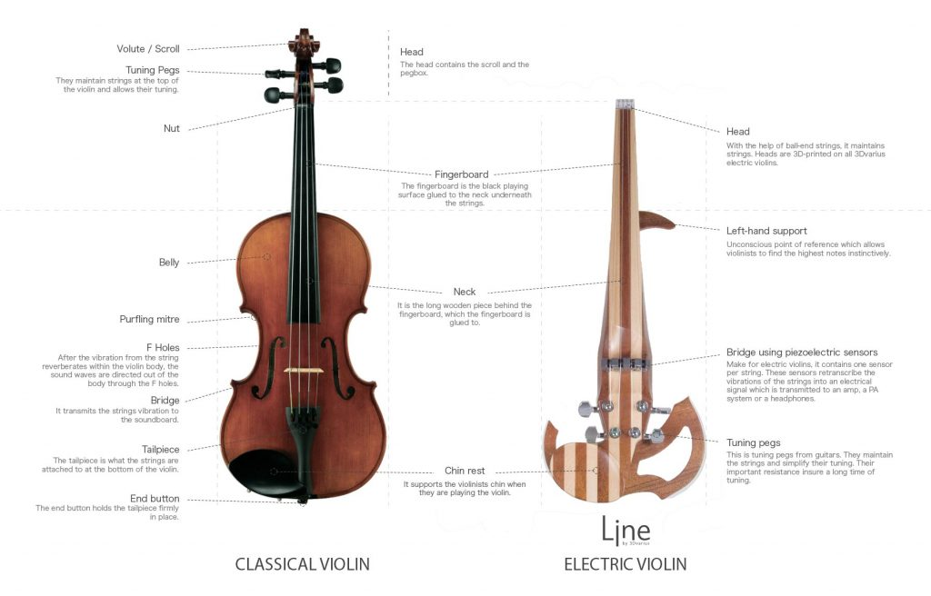 Acoustic VS Electric Violin