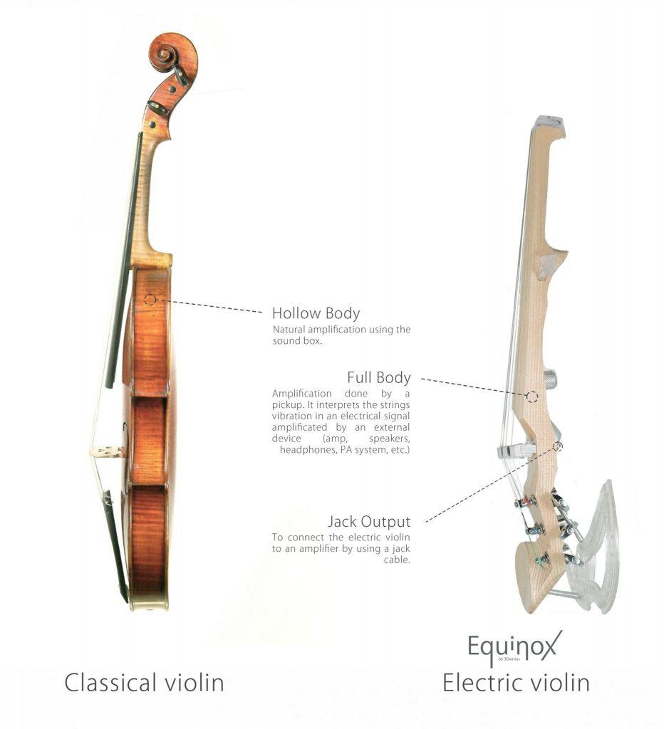 Classical vs electric violin