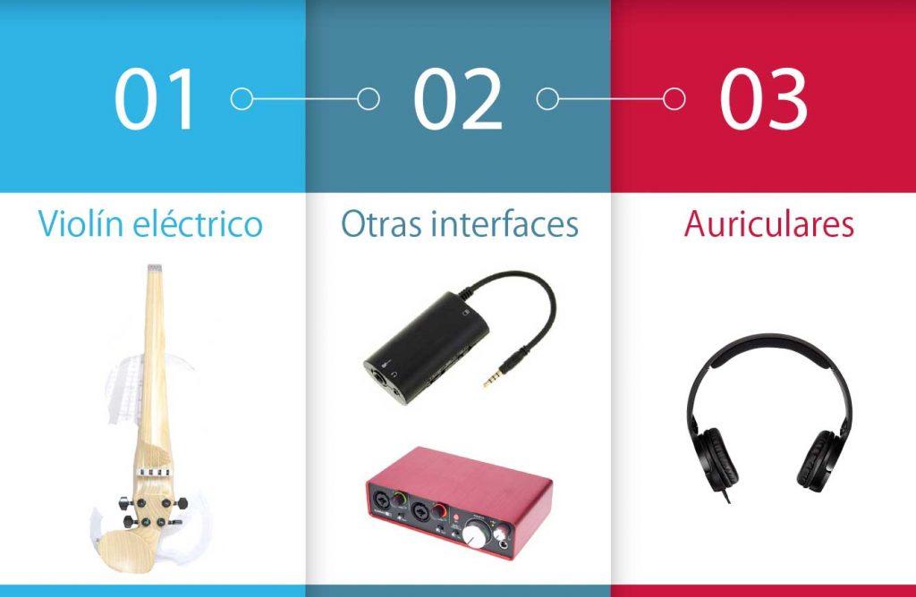 otras interfaces y violin