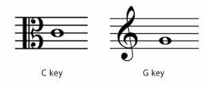 C key vs G key