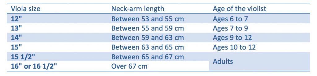viola sizes