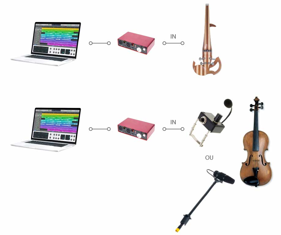 create an impulse response of an acoustic instrument