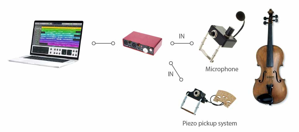 Create an Impulse Response file for an acoustic instrument with a piezo pickup system